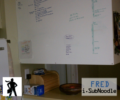 Chris Coleman's Kitchen Board